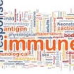 Антинеутрофилни цитоплазмени антитела ANCA